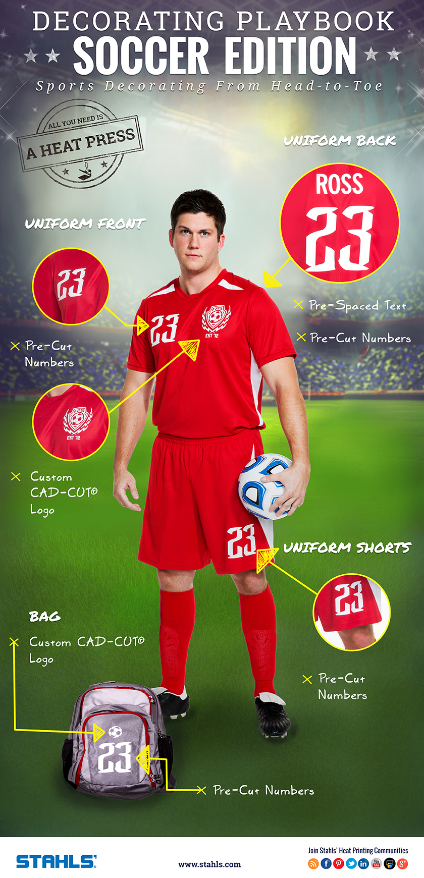 new arrival 13a87 34ffd How to Decorate Soccer Uniforms| Stahls'
